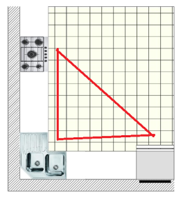 schema 2 bucatarie in L